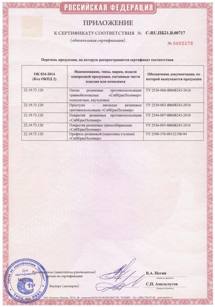 приложение пожарного сертификата